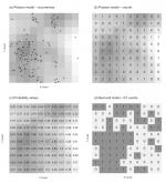 Fig. 2.11: Examples of (simulated) species distribution maps produced using common statistical models.